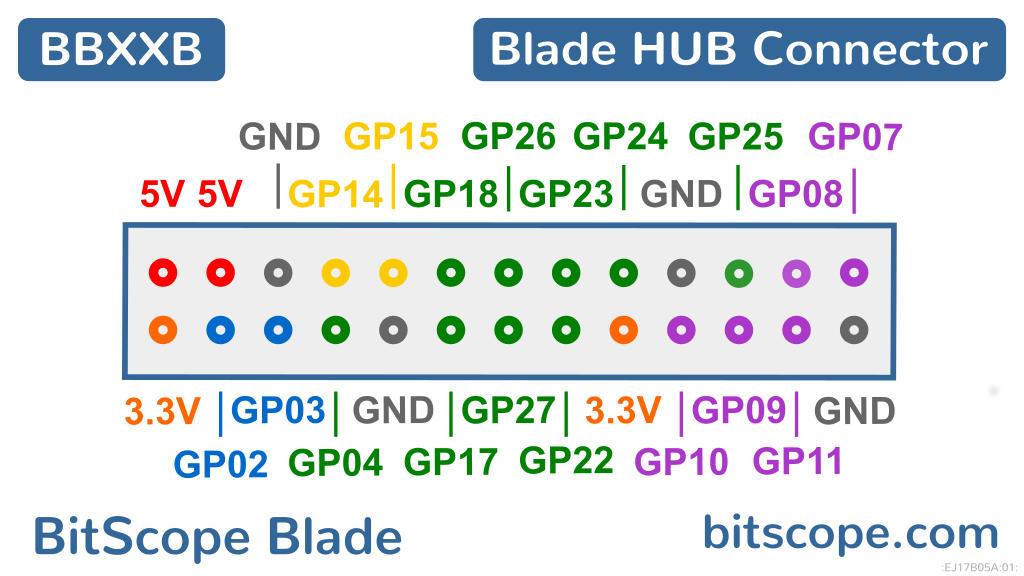 hub-keycard.jpg